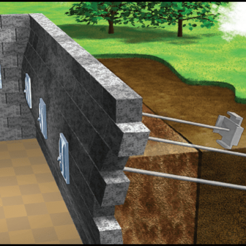 Wall Stabilization for Concrete or Cinder block