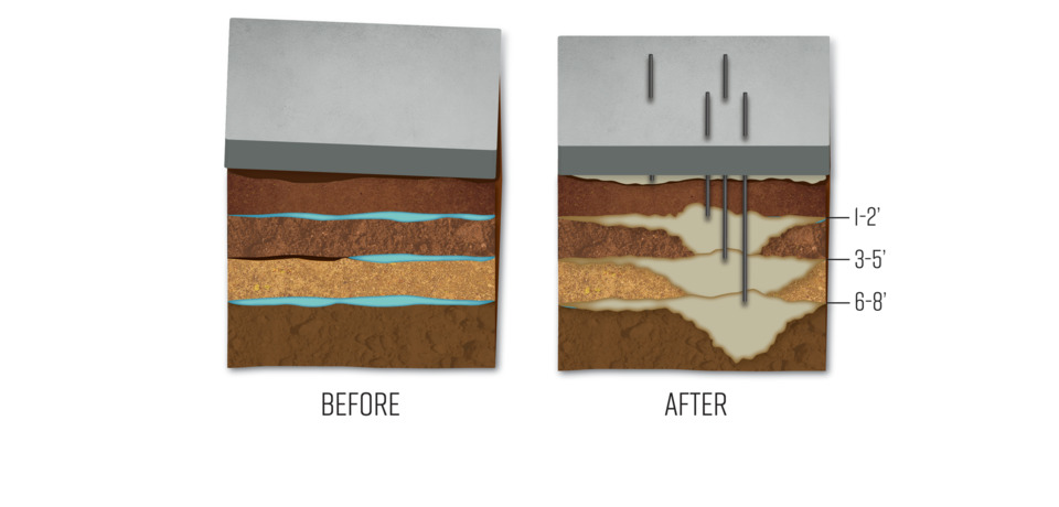 Deep FoamJection Before & After Illustration